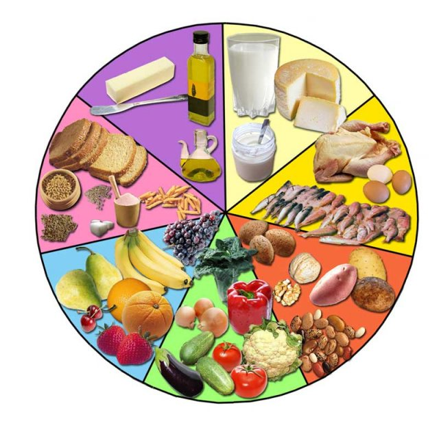 tabla-alimentos